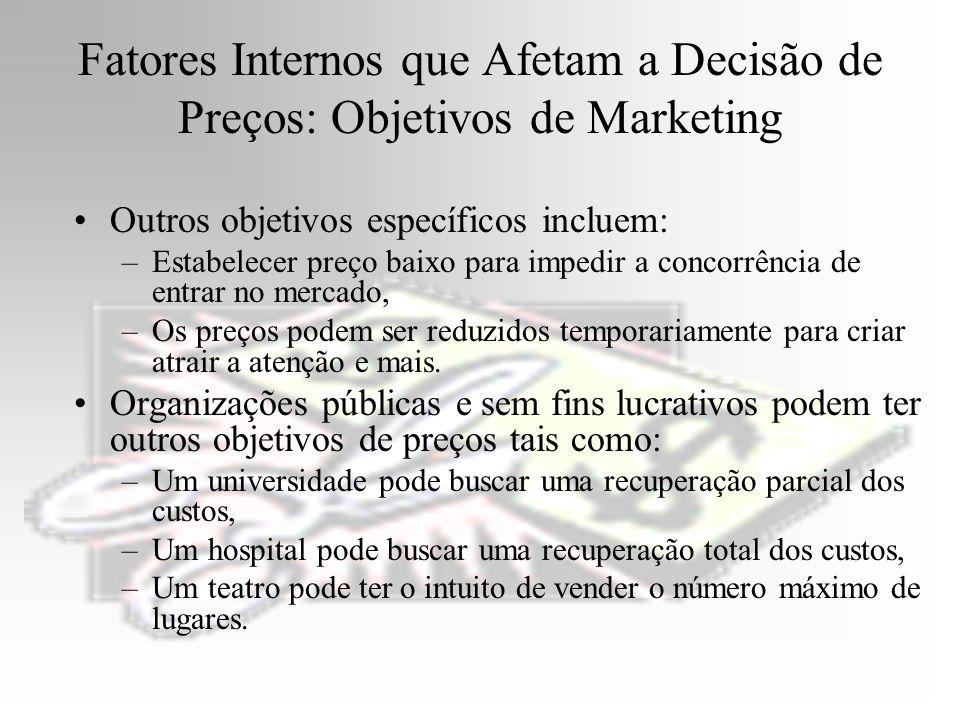 Fatores Internos que Afetam a Decisão de Preços: Objetivos de Marketing