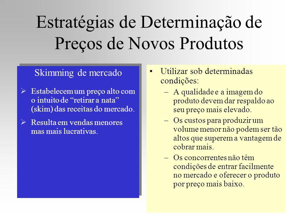 Estratégias de Determinação de Preços de Novos Produtos