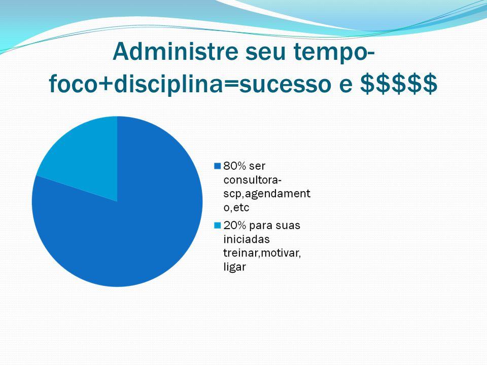 Administre seu tempo-foco+disciplina=sucesso e $$$$$