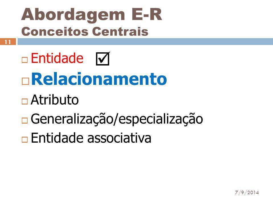 Abordagem E-R Conceitos Centrais