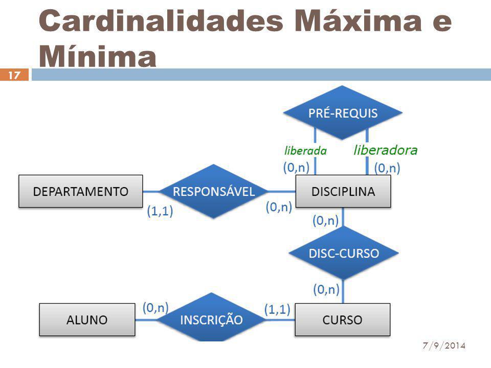 Cardinalidades Máxima e Mínima