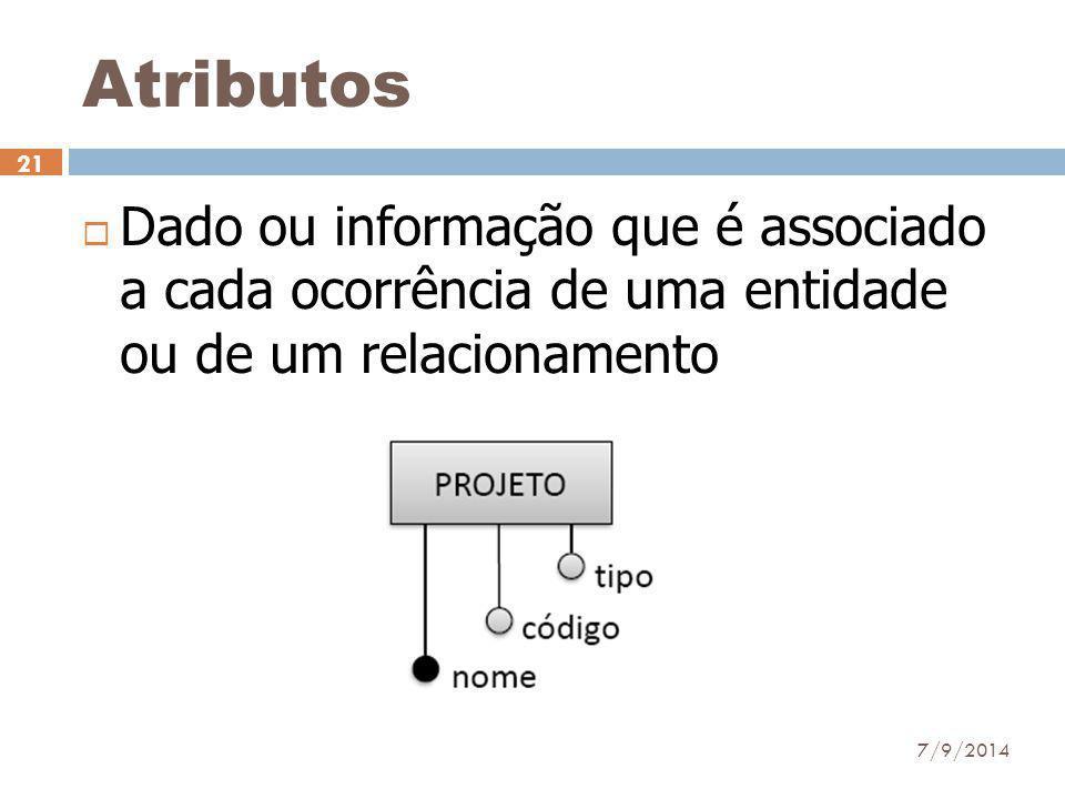 Atributos Dado ou informação que é associado a cada ocorrência de uma entidade ou de um relacionamento.