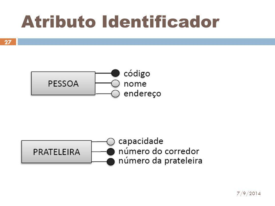 Atributo Identificador
