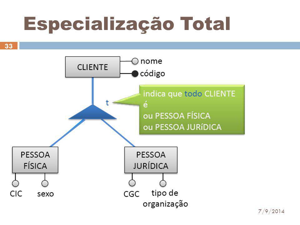 Especialização Total 31/03/2017