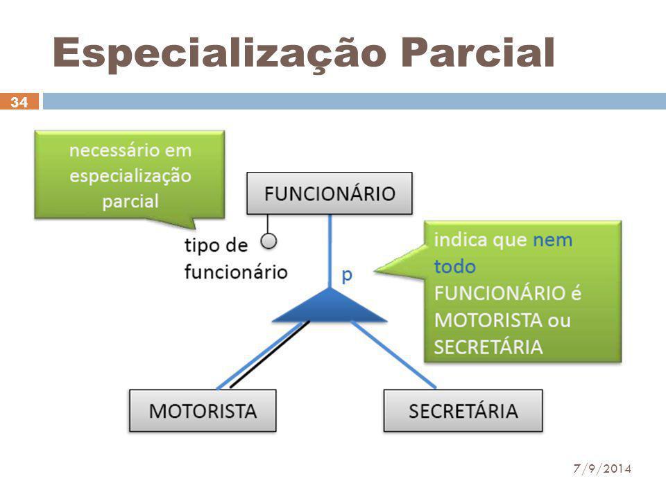 Especialização Parcial