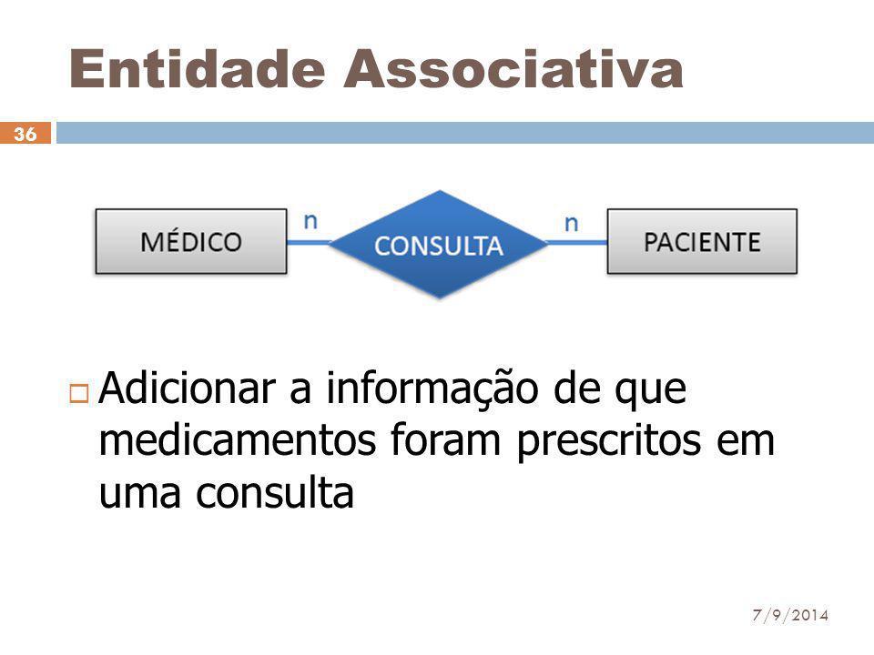 Entidade Associativa Adicionar a informação de que medicamentos foram prescritos em uma consulta.