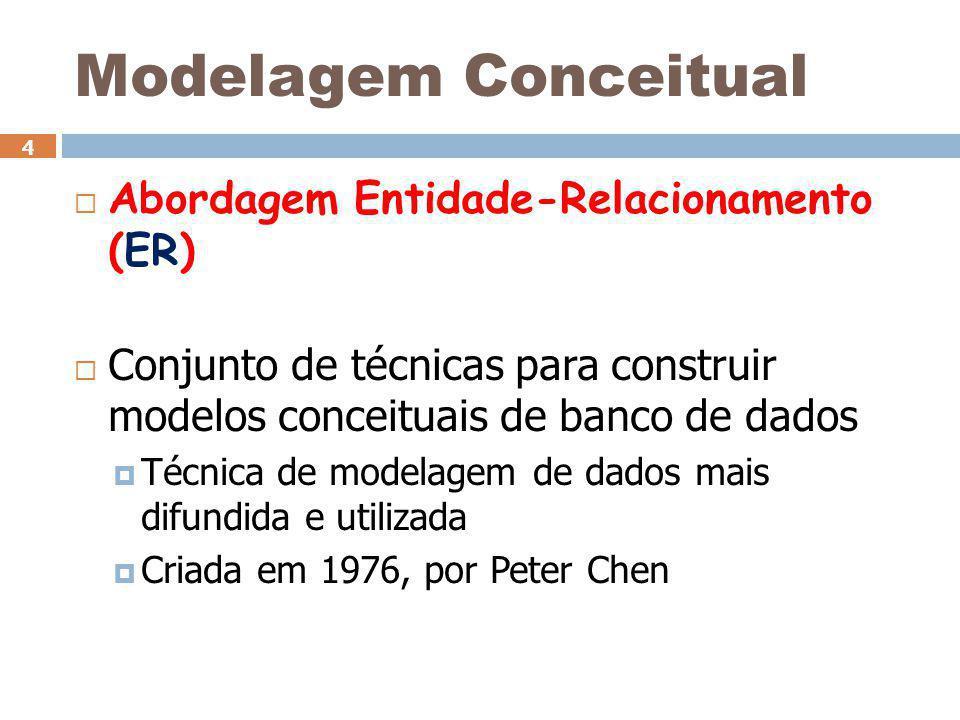 Modelagem Conceitual Abordagem Entidade-Relacionamento (ER)