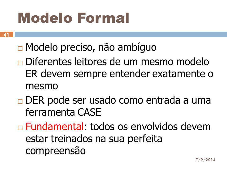 Modelo Formal Modelo preciso, não ambíguo
