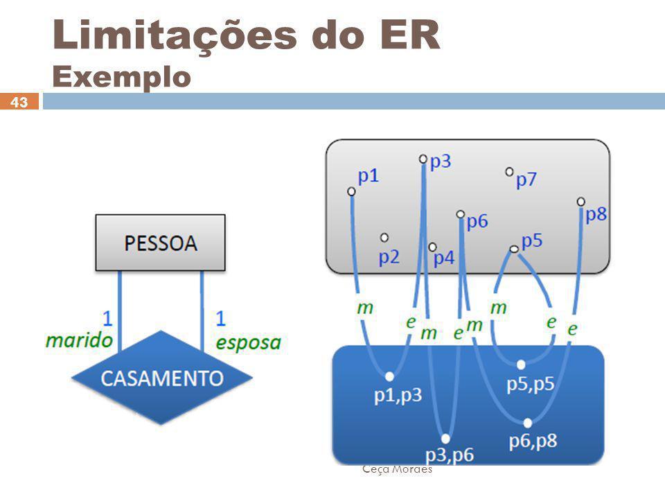 Limitações do ER Exemplo