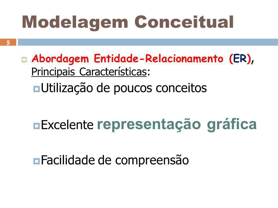 Modelagem Conceitual Utilização de poucos conceitos