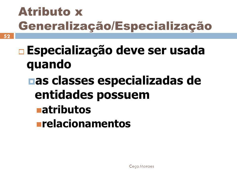 Atributo x Generalização/Especialização