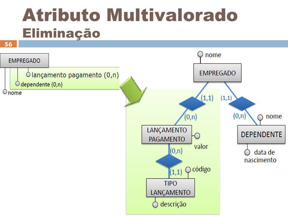 Atributo Multivalorado Eliminação