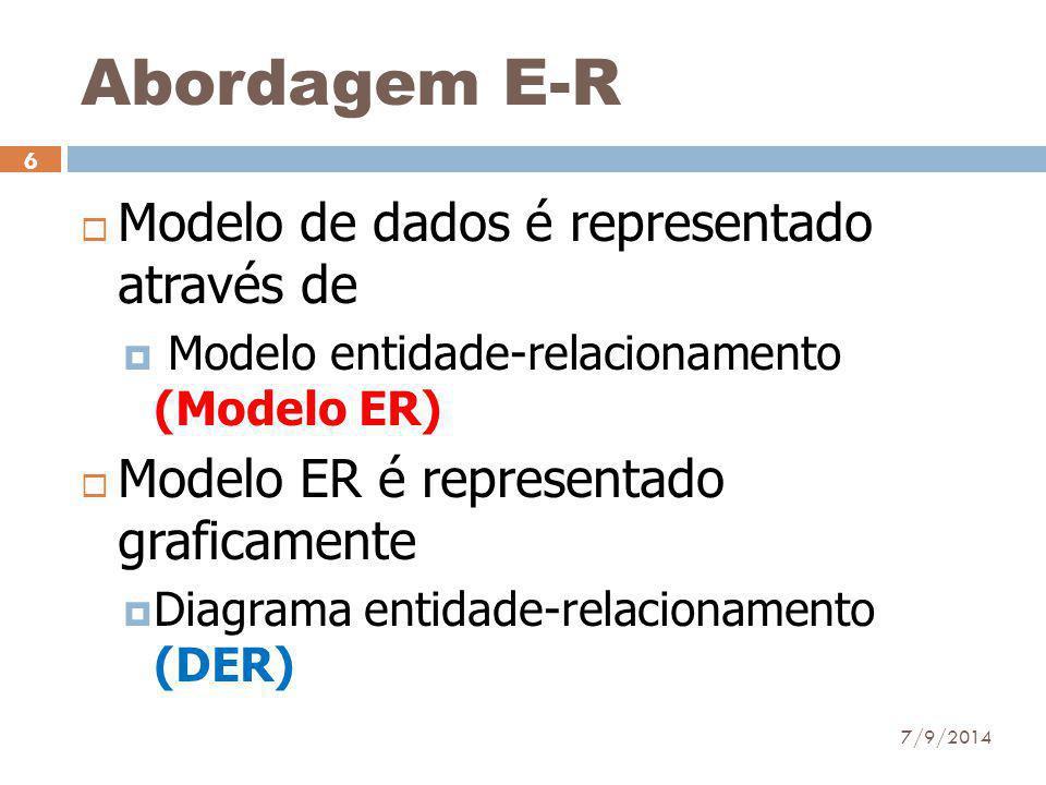 Abordagem E-R Modelo de dados é representado através de