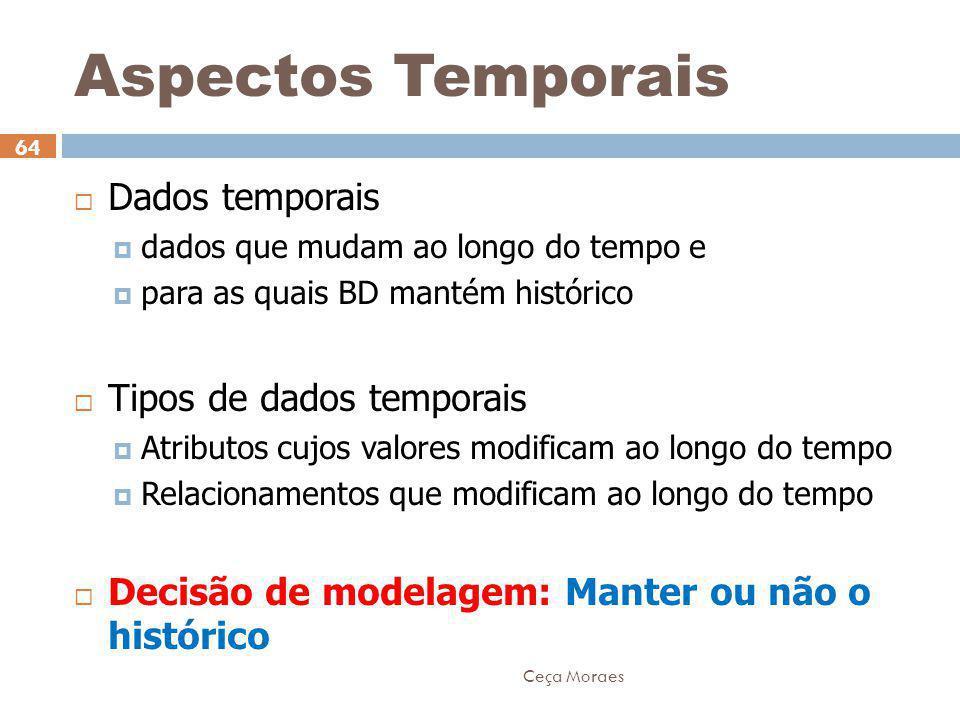 Aspectos Temporais Dados temporais Tipos de dados temporais