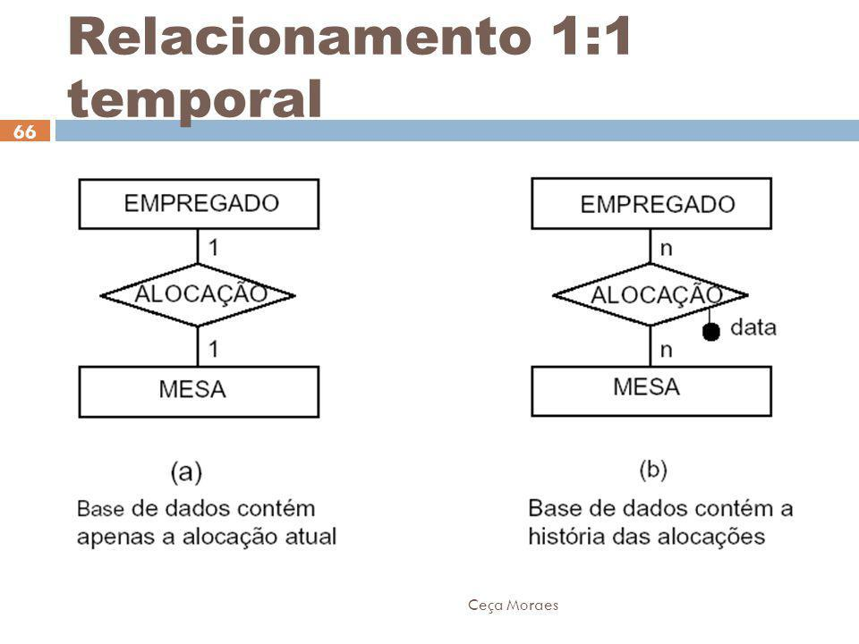 Relacionamento 1:1 temporal