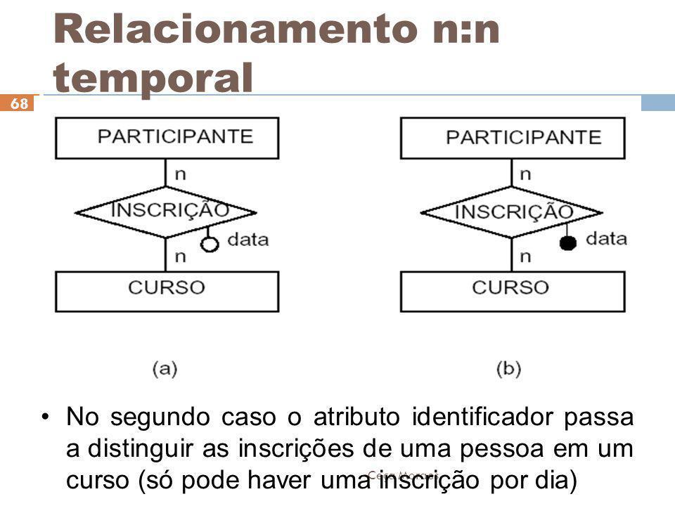 Relacionamento n:n temporal