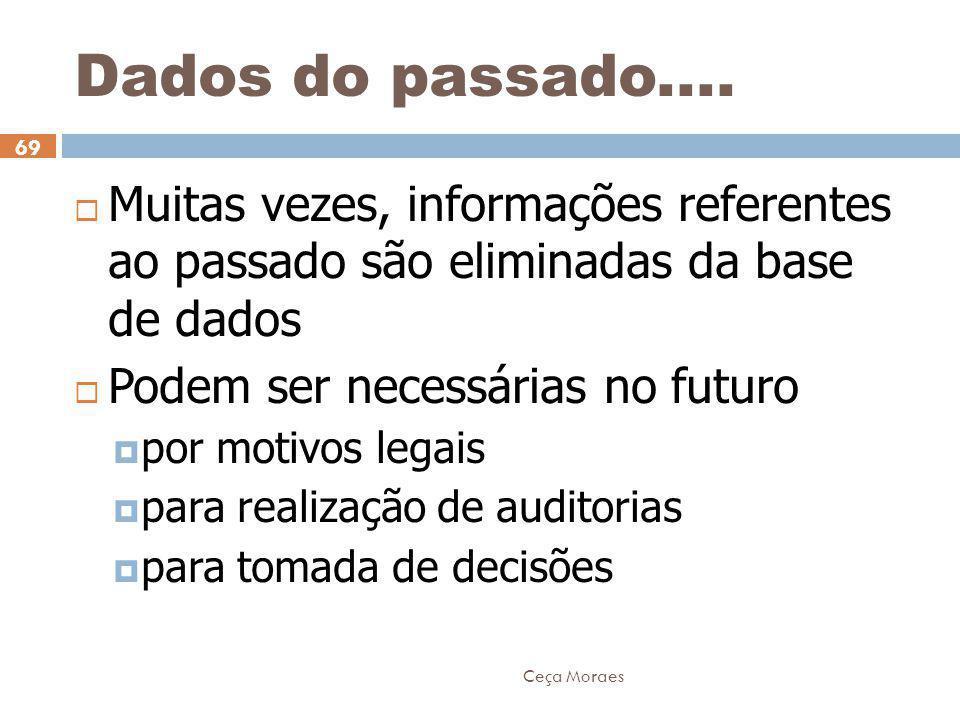 Dados do passado.... Muitas vezes, informações referentes ao passado são eliminadas da base de dados.