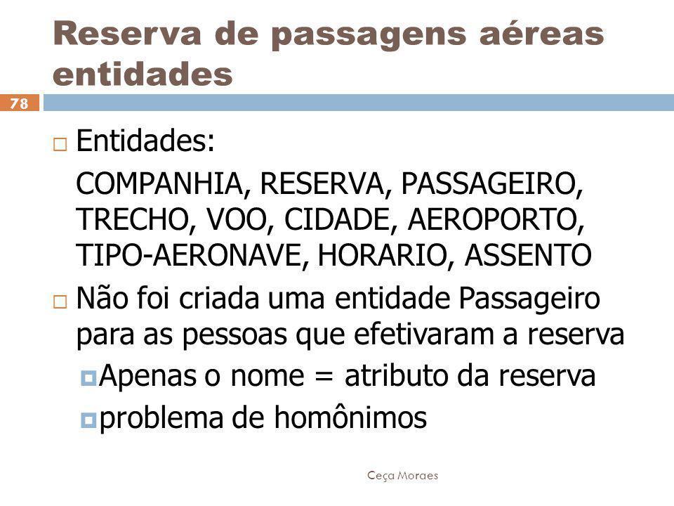 Reserva de passagens aéreas entidades