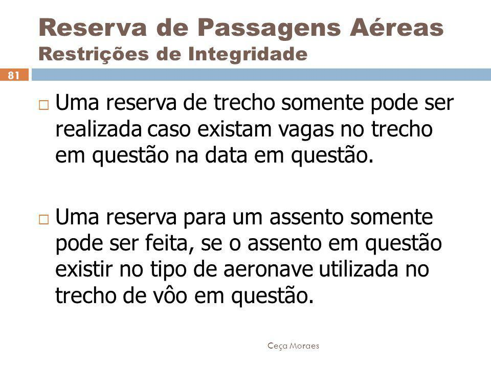 Reserva de Passagens Aéreas Restrições de Integridade
