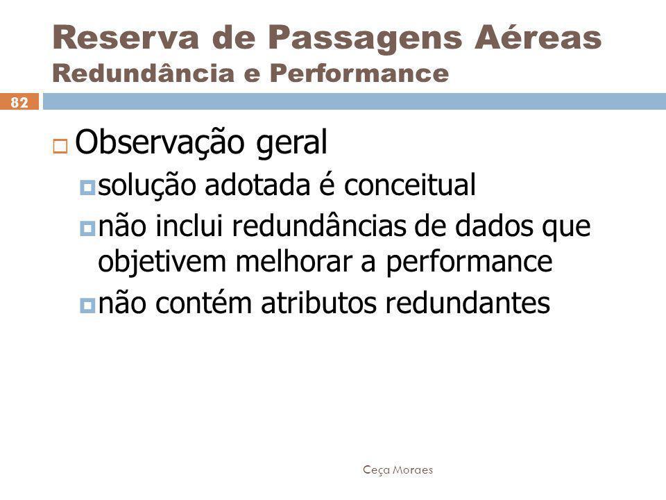 Reserva de Passagens Aéreas Redundância e Performance