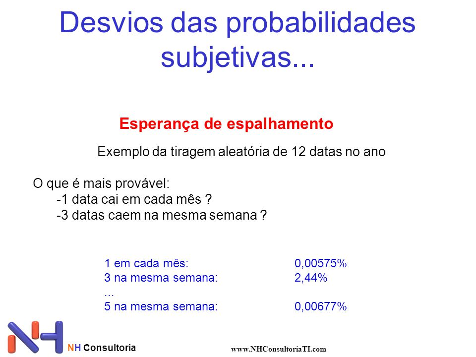Desvios das probabilidades subjetivas...