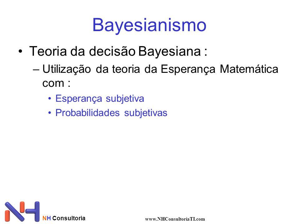 Bayesianismo Teoria da decisão Bayesiana :