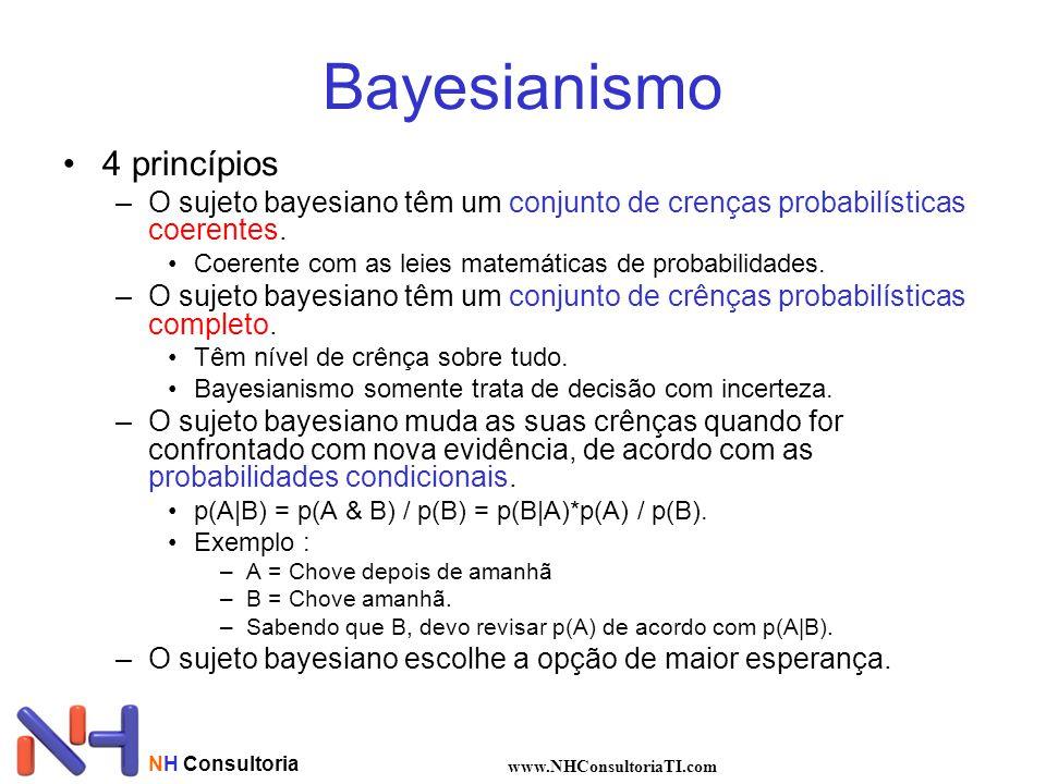 Bayesianismo 4 princípios