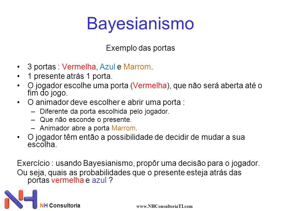 Bayesianismo Exemplo das portas 3 portas : Vermelha, Azul e Marrom.