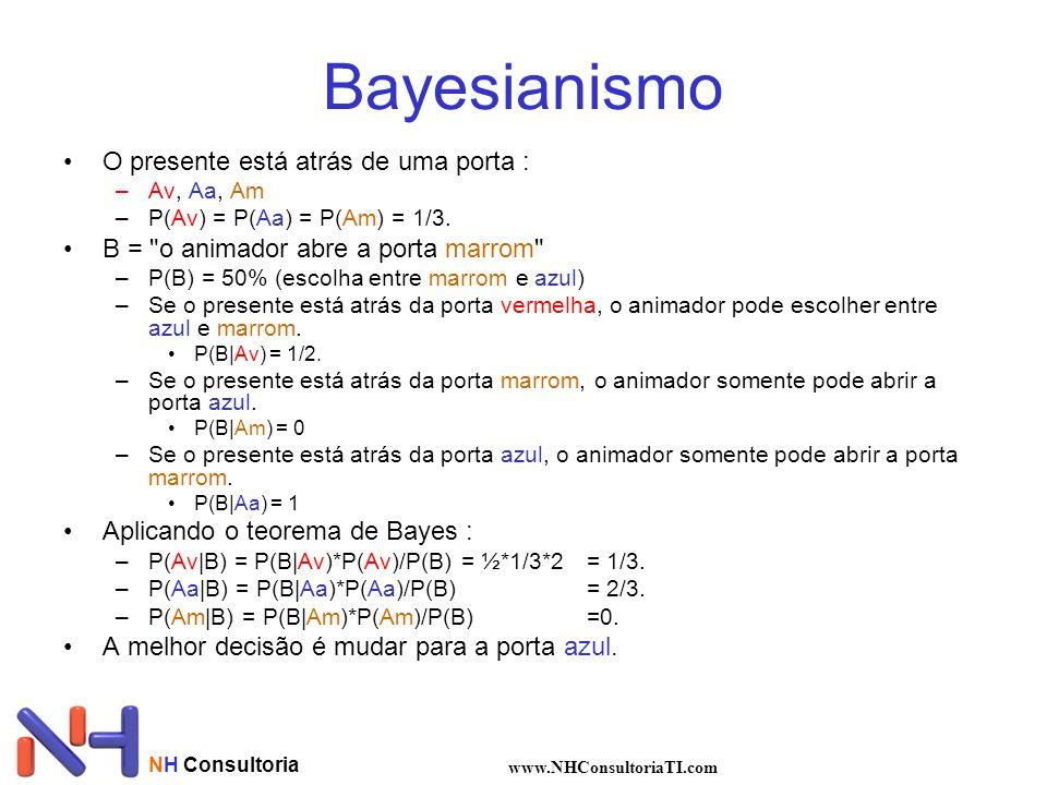 Bayesianismo O presente está atrás de uma porta :