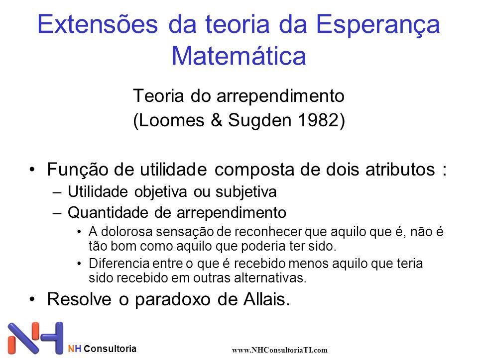 Extensões da teoria da Esperança Matemática