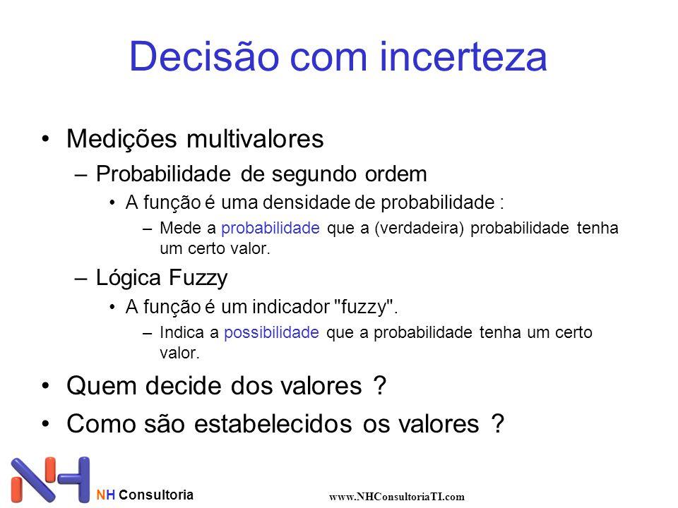Decisão com incerteza Medições multivalores Quem decide dos valores