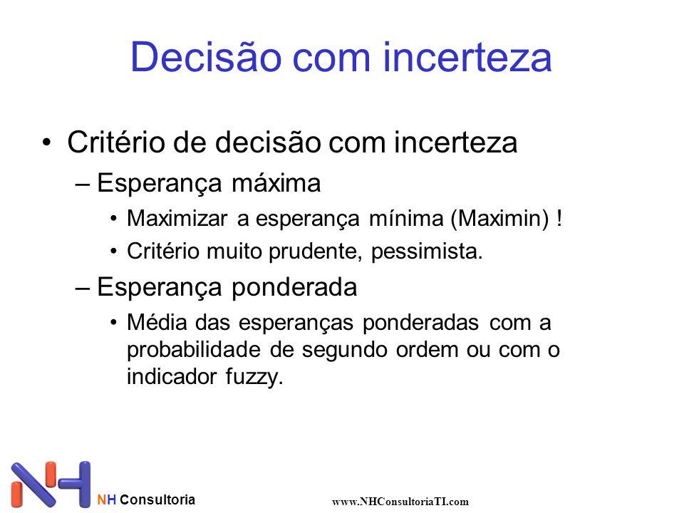 Decisão com incerteza Critério de decisão com incerteza