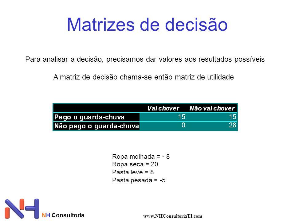 A matriz de decisão chama-se então matriz de utilidade