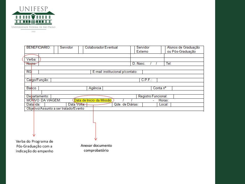 Verba do Programa de Pós-Graduação com a indicação do empenho