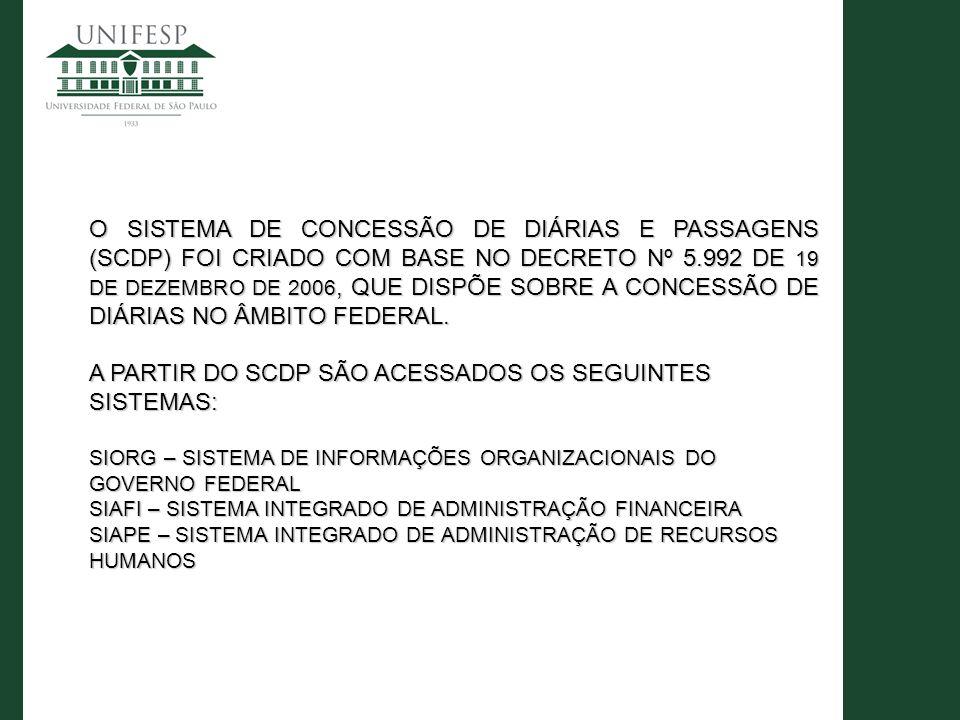 A PARTIR DO SCDP SÃO ACESSADOS OS SEGUINTES SISTEMAS: