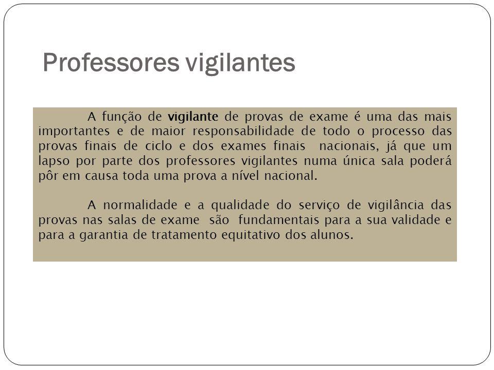 Professores vigilantes