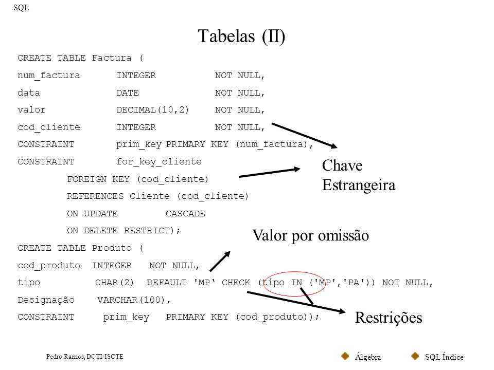 Tabelas (II) Chave Estrangeira Valor por omissão Restrições