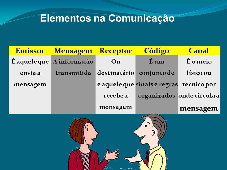 Elementos na Comunicação
