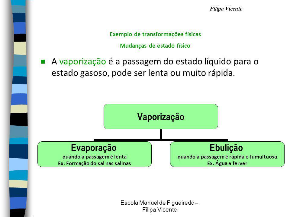 Exemplo de transformações físicas Mudanças de estado físico