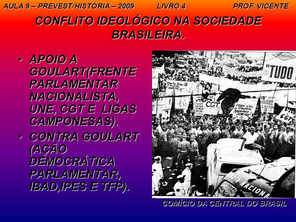 CONFLITO IDEOLÓGICO NA SOCIEDADE BRASILEIRA.