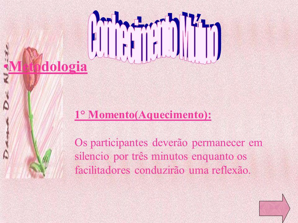 Conhecimento Mútuo Metodologia 1° Momento(Aquecimento):