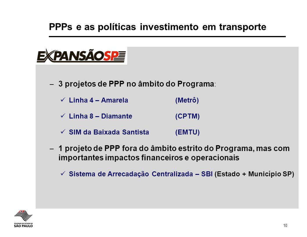 PPPs e as políticas investimento em transporte