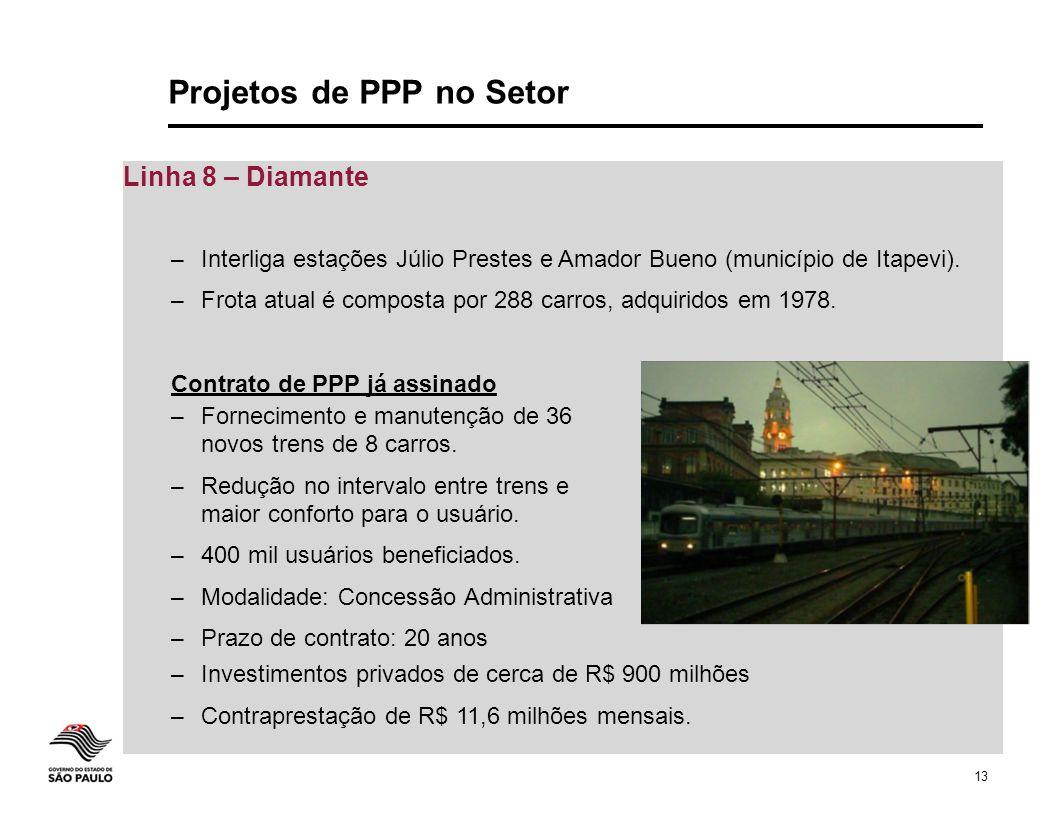 Projetos de PPP no Setor