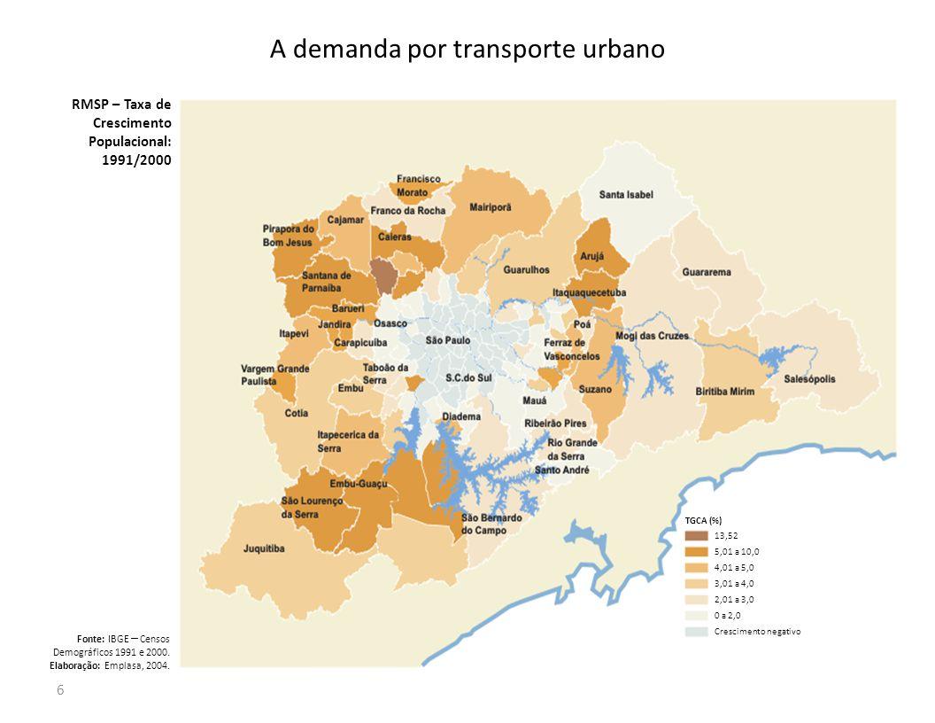 A demanda por transporte urbano