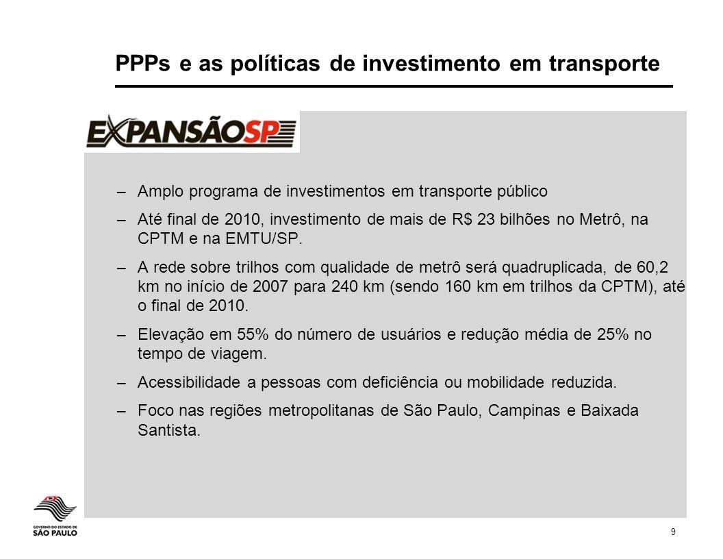 PPPs e as políticas de investimento em transporte