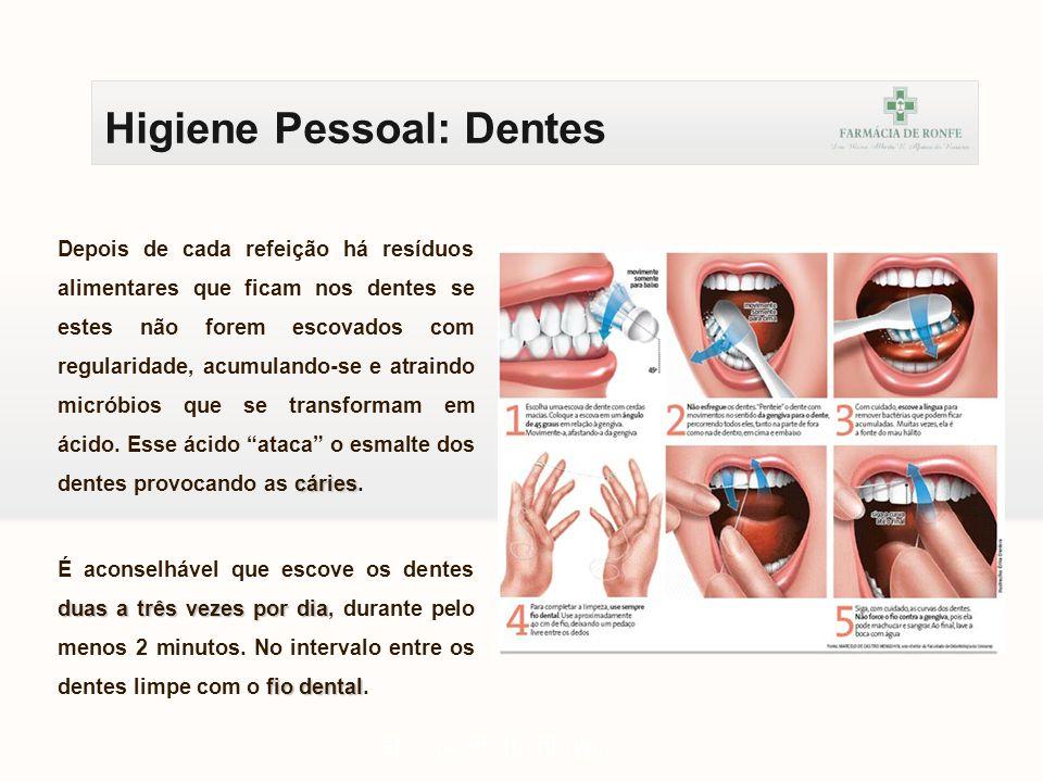 Higiene Pessoal: Dentes