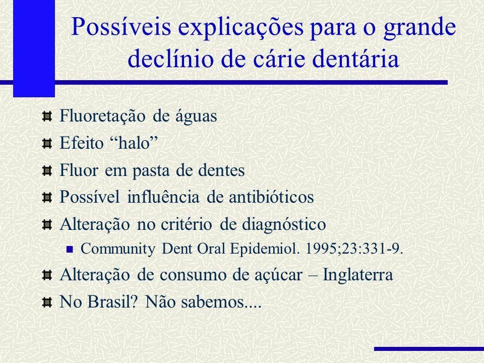 Possíveis explicações para o grande declínio de cárie dentária