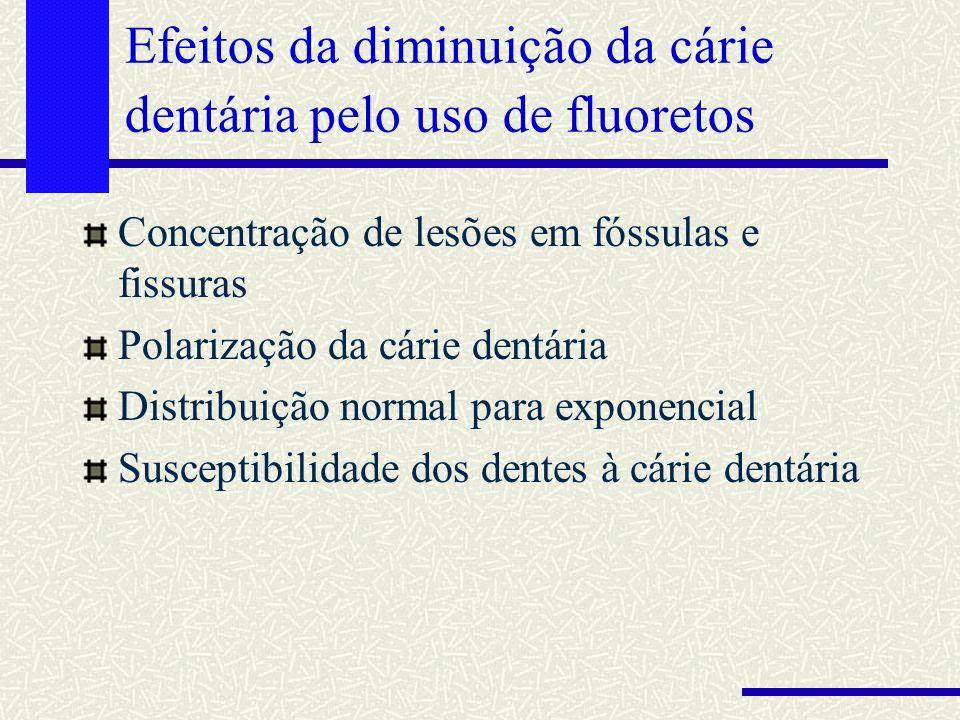 Efeitos da diminuição da cárie dentária pelo uso de fluoretos