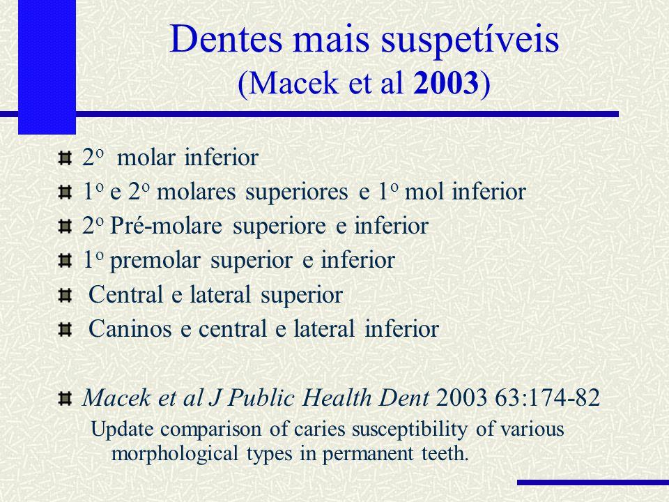 Dentes mais suspetíveis (Macek et al 2003)