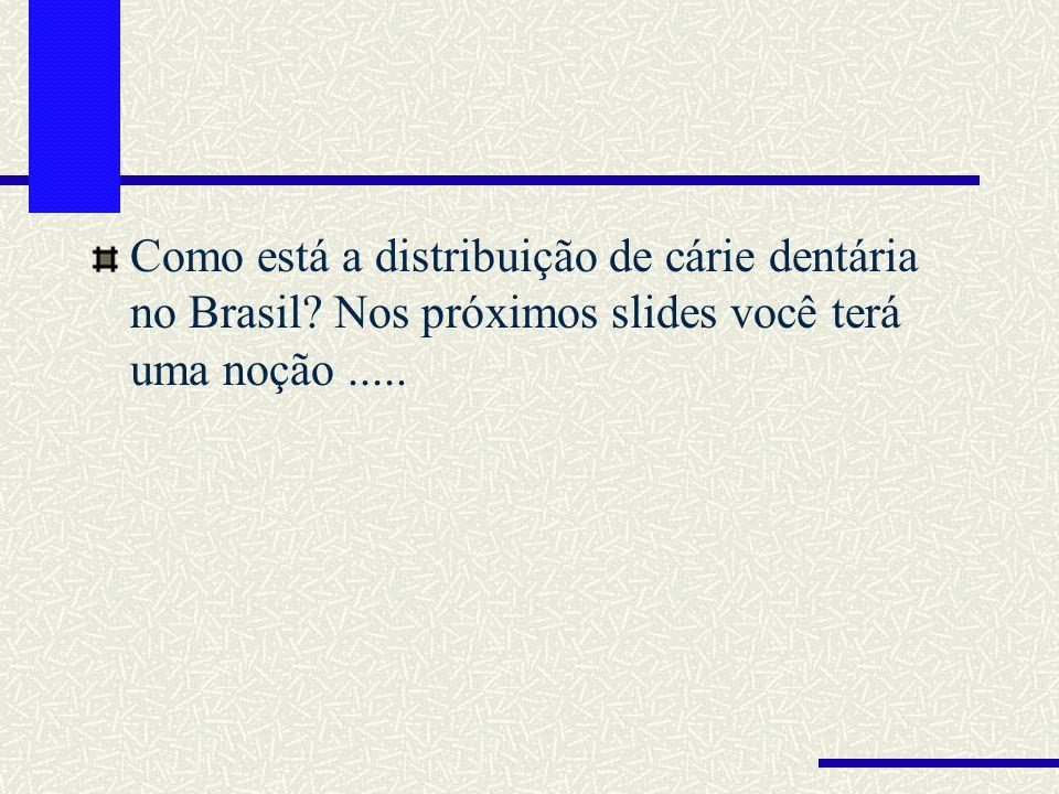 Como está a distribuição de cárie dentária no Brasil
